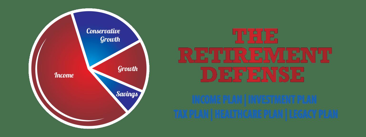 retirement-planning-carlsbad-ca